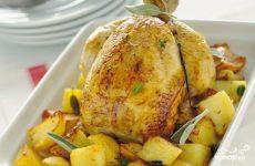 Курица с картофелем в духовке